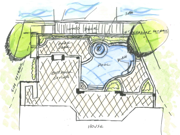 Backyard Rendering Option 1